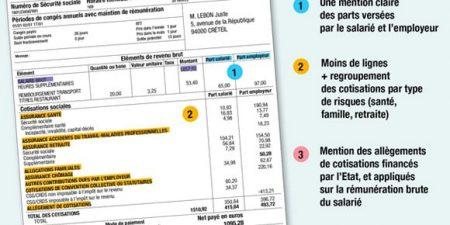 Le bulletin de paie simplifie